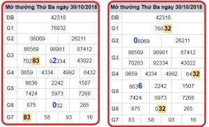 Phân tích các cặp lô xsmb thứ 4 ngày 31/10 chuẩn xác