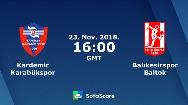 Nhận định Karabuk vs Balikesirspor