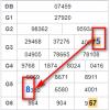 Tổng hợp dự đoán xổ số miền bắc- xsmb thứ 4 ngày 14/11