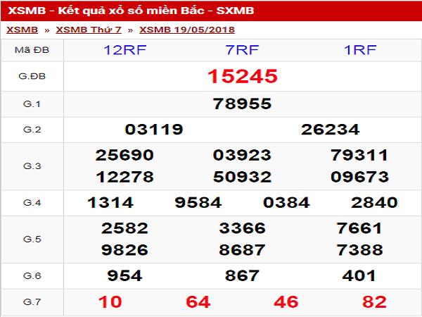 Bảng soi cầu dự lô bạch thủ XSMB ngày 30/07 chính xác tuyệt đối