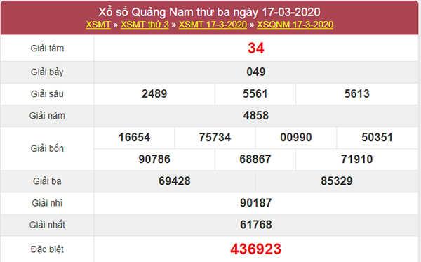 Dự đoán KQXSQNM 24/3/2020 - Thống kê KQXS Quảng Nam