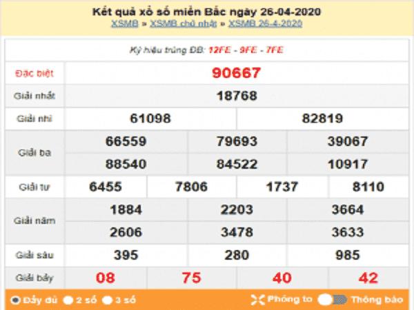 Thống kê KQXSMB- chốt xổ số miền bắc thứ 2 ngày 27/04/2020