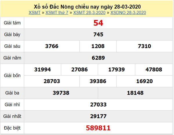 Soi cầu XSDNO 25/4/2020 - KQXS Đắc Nông thứ 7