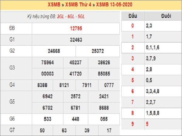 Tổng hợp KQXSMB - xổ số miền bắc ngày 14/05/2020