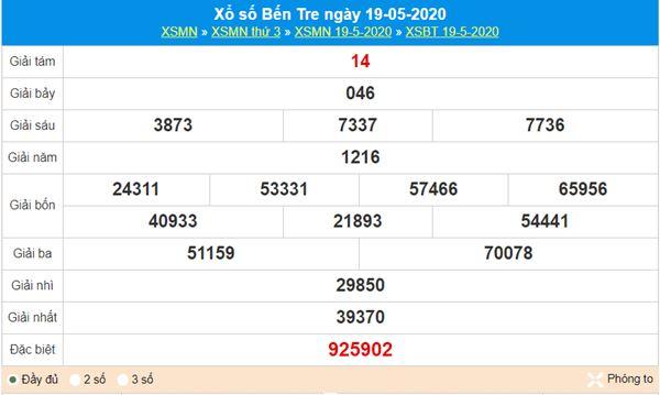 Thống kê XSBT 26/5/2020, chốt KQXS Bến Tre chuẩn xác