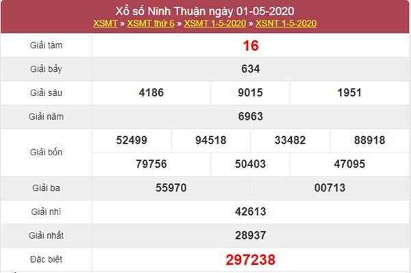 Thống kê XSNT 8/5/2020 - KQXS Ninh Thuận thứ 6 hôm nay