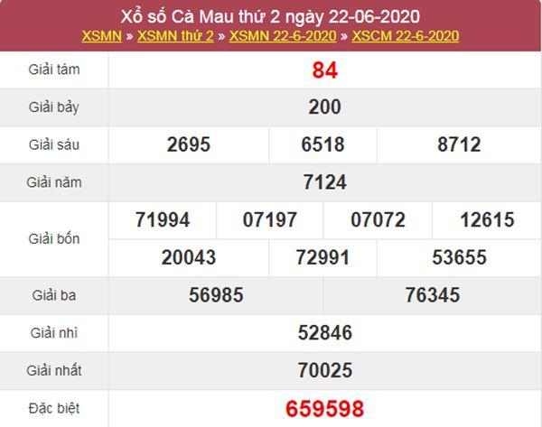 Dự đoán XSCM 29/6/2020 chốt KQXS Cà Mau thứ 2