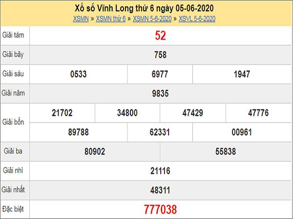 Nhận định XSVL 12/6/2020
