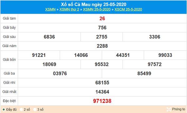 Thống kê XSCM 1/6/2020 chốt KQXS Cà Mau chuẩn nhất