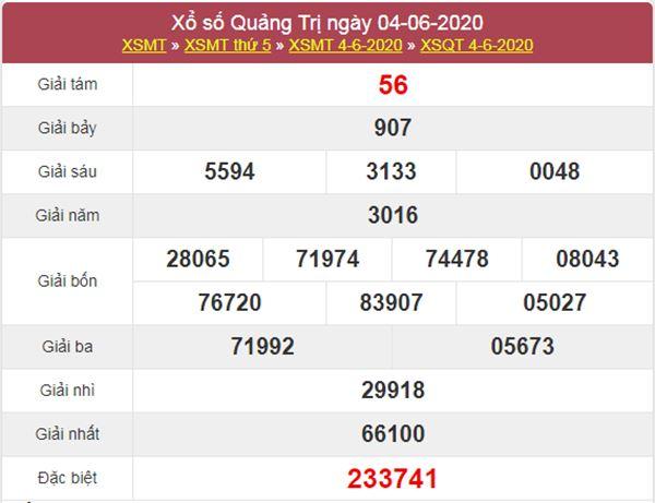 Thống kê XSQT 11/6/2020 chốt KQXS Quảng Trị thứ 5