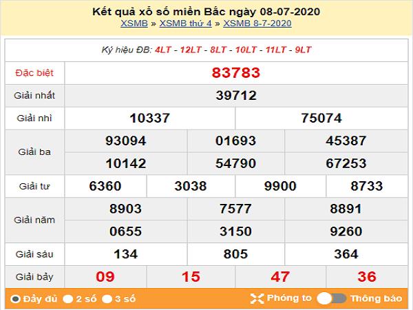 Soi cầu KQXSMB- xổ số miền bắc ngày 09/07 chính xác cao
