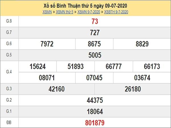 Nhận định XSBTH 16/7/2020
