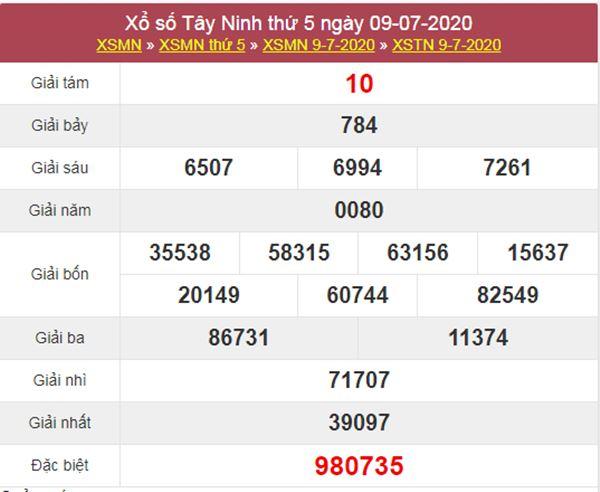 Thống kê XSTN 16/7/2020 chốt lô Tây Ninh thứ 5 cực chuẩn