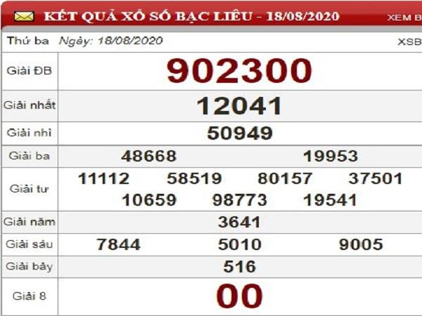 Phân tích KQXSBL- xổ số bạc liêu thứ 3 ngày 25/08 hôm nay