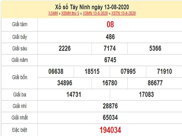 Phân tích XSTN 20/8/2020