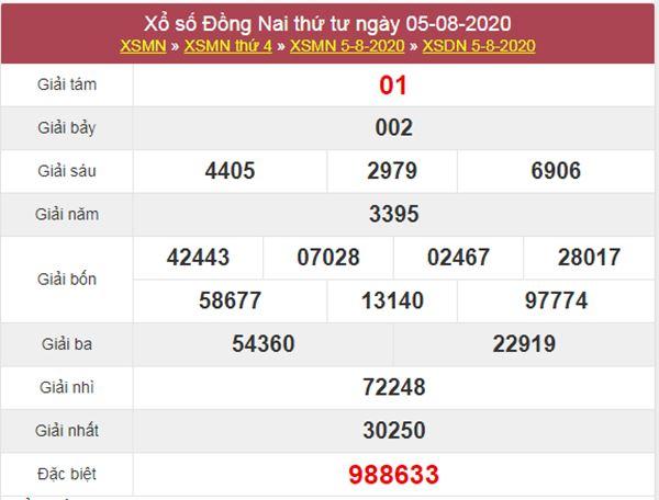 Soi cầu KQXS Đồng Nai 12/8/2020 thứ 4 cực chuẩn xác