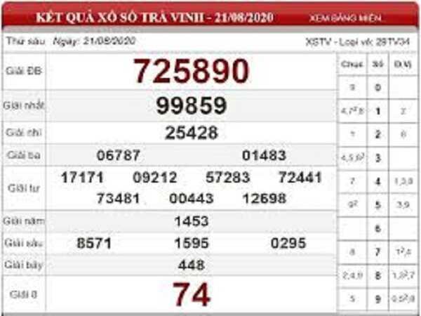 Thống kê KQXSTV- xổ số trà vinh thứ 6 ngày 28/08 tỷ lệ trúng cao