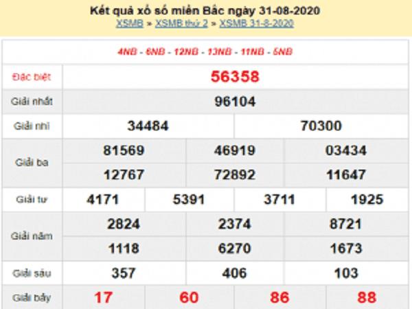 Tổng hợp phân tích KQXSMB- xổ số miền bắc thứ 3 ngày 01/09/2020