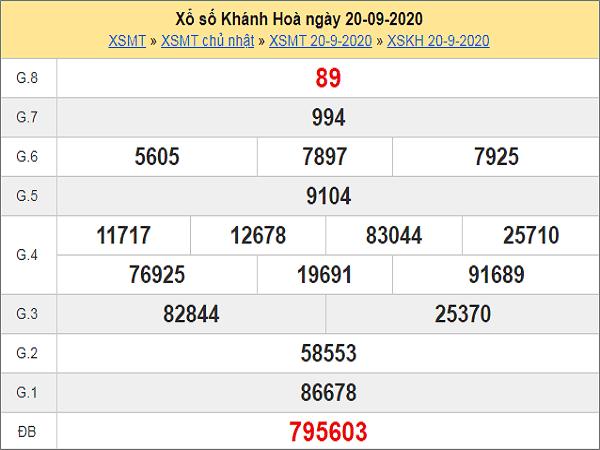 Soi cầu KQXSKH ngày 23/09/2020 - xổ số khánh hòa thứ 4 chuẩn xác