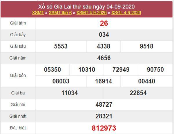 Soi cầu XSGL 11/9/2020 chốt lô số đẹp Gia Lai thứ 6