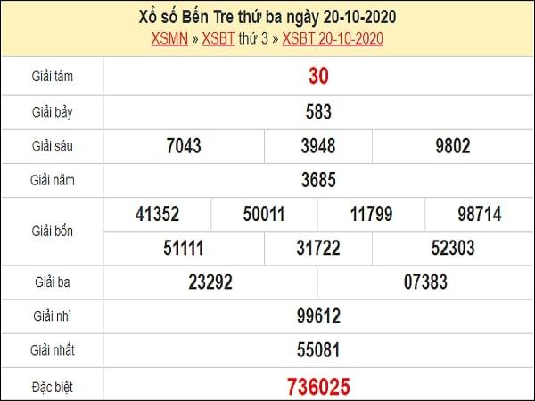 Nhận định XSBTR 27/10/2020