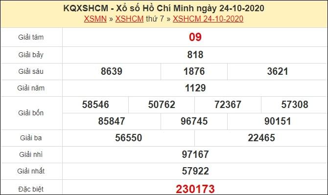 Nhận định XSHCM 26/10/2020