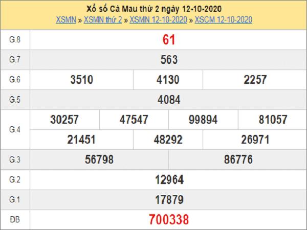Nhận định KQXSCM ngày 19/10/2020- xổ số cà mau hôm nay