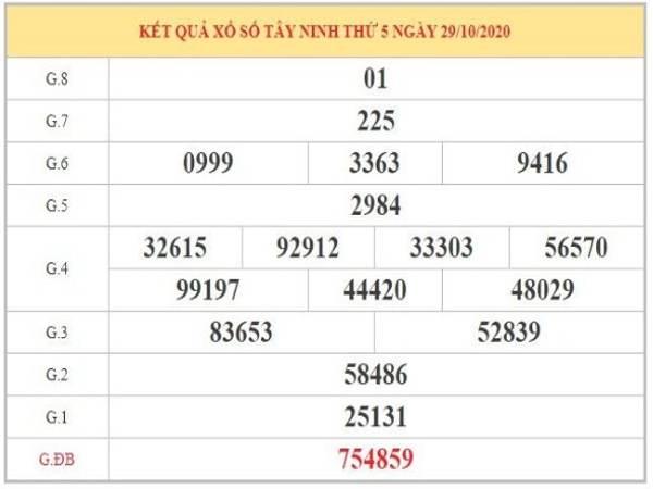 Thống kê XSTN ngày 05/11/2020 dựa trên kết quả kỳ trước