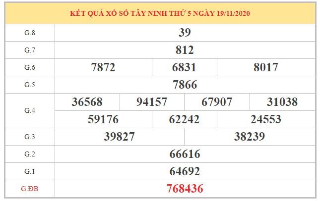 Phân tích KQXSTN ngày 26/11/2020 dựa vào kết quả kì trước