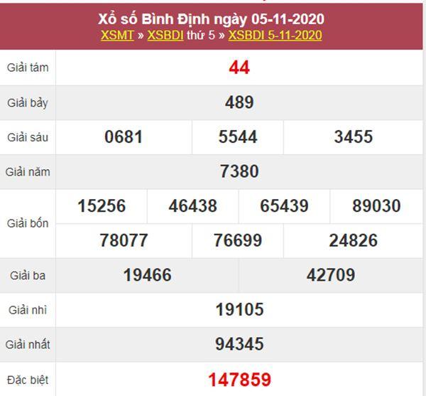 Phân tích XSBDI 12/11/2020 chốt lô VIP Bình Định thứ 5