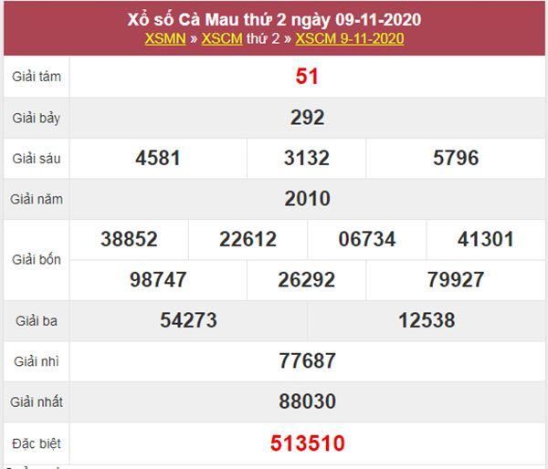 Soi cầu XSCM 16/11/2020 chốt KQXS Cà Mau thứ 2