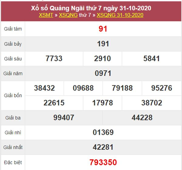Soi cầu XSQNG 7/11/2020 chốt số Quảng Ngãi cùng cao thủ