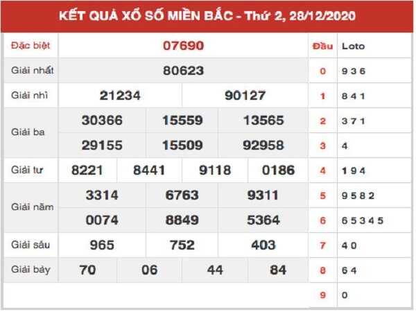 Dự đoán KQXSMB ngày 29/12/2020- xổ số miền bắc