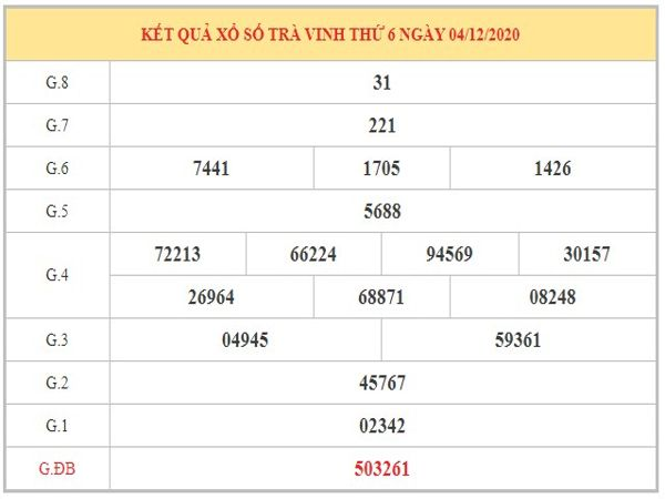 Nhận định KQXSTV ngày 11/12/2020 dựa trên kết quả xổ số kì trước