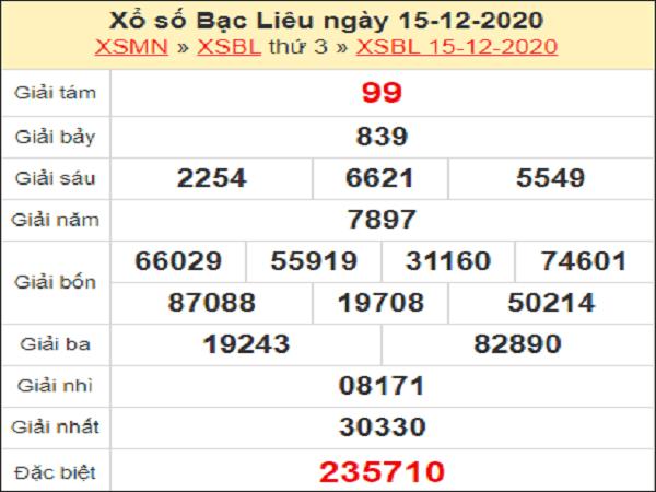 Phân tích XSBL ngày 22/12/2020- xổ số bạc liêu thứ 3