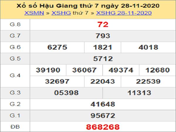 Phân tích XSHG ngày 05/12/2020- xổ số hậu giang cụ thể