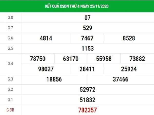 Tổng hợp phân tích XSDN ngày 02/12/2020- xổ số đồng nai