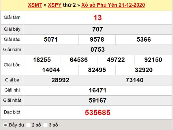 Nhận định KQXSPY ngày 28/12/2020- xổ số phú yên cùng chuyên gia
