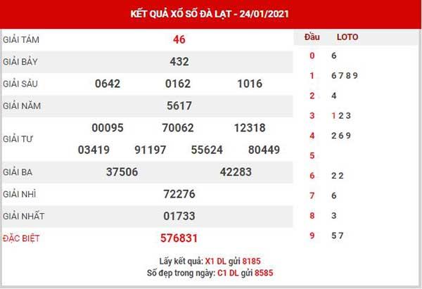 Thống kê XSDL ngày 31/1/2021