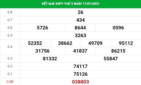 Soi cầu dự đoán XS Phú Yên Vip ngày 18/01/2020