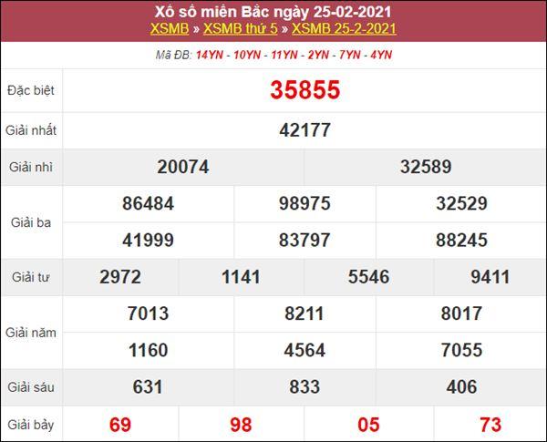 Soi cầu XSMB 26/2/2021 chốt cầu lô giải đặc biệt miền Bắc thứ 6