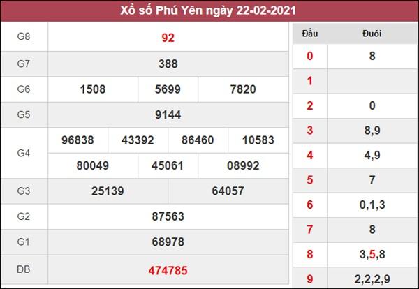 Soi cầu KQXS Phú Yên 1/3/2021 thứ 2 xác suất trúng cao nhất