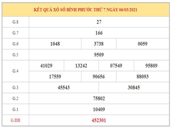 Soi cầu XSBP ngày 13/3/2021 dựa trên kết quả kì trước