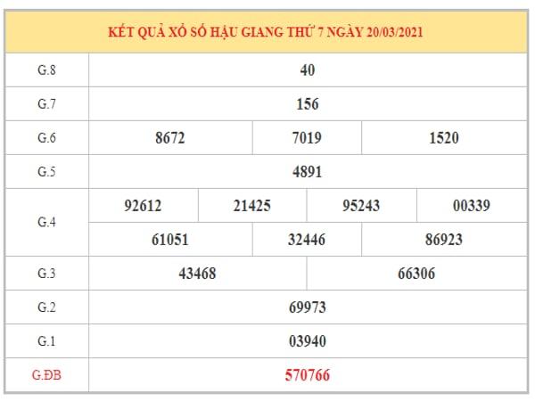 Nhận định KQXSHG ngày 27/3/2021 dựa trên kết quả kì trước