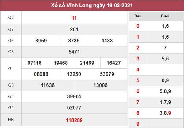 Dự đoán XSVL 26/3/2021 thứ 6 khả năng lô về cao nhất