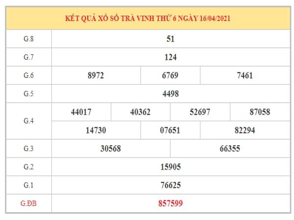 Nhận định KQXSTV ngày 23/4/2021 dựa trên kết quả kì trước