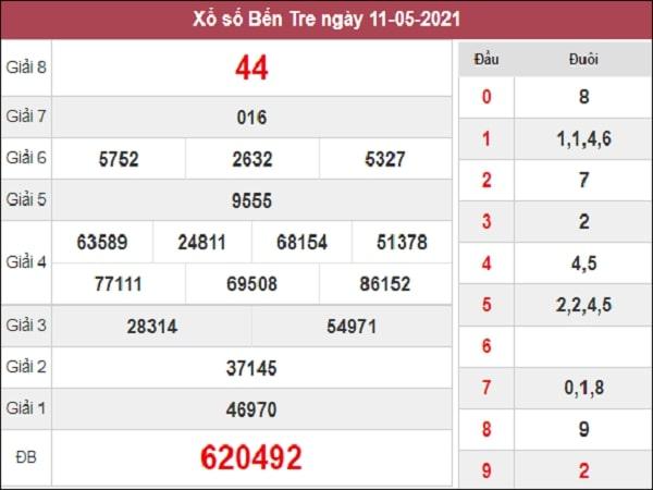 Dự đoán xổ số Bến Tre 18/5/2021