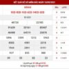 Dự đoán XSMB ngày 14/5/2021 - Dự đoán kết quả XSMB thứ 6