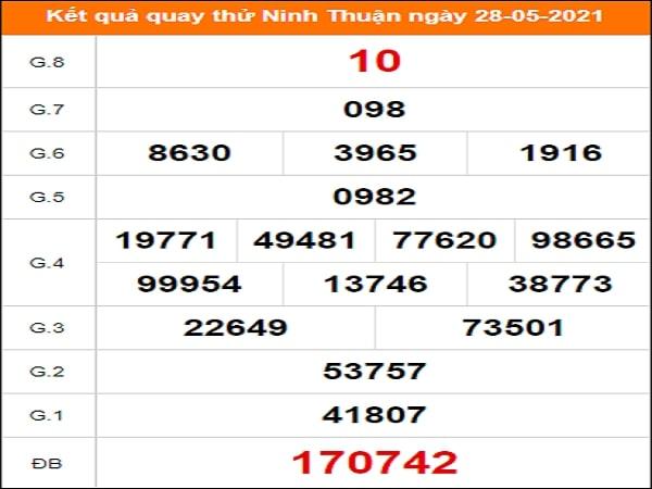 Quay thử xổ số Ninh Thuận ngày 28/5/2021