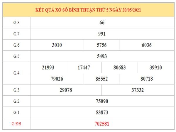 Dự đoán XSBTH ngày 27/5/2021 dựa trên kết quả kì trước
